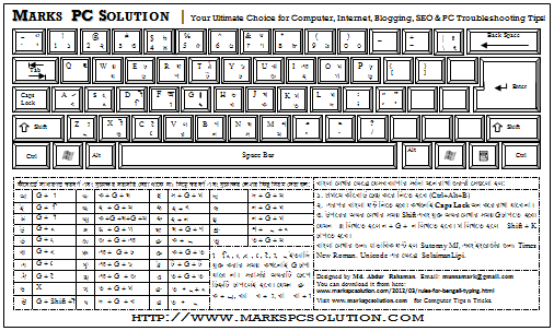 Bijoy Keyboard Layout with Rules