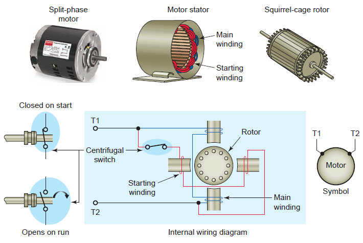 wiring diagram for a split phase induction motor ac motor