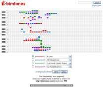Crear ringtones online Bimtones como crear ringtones para iphone