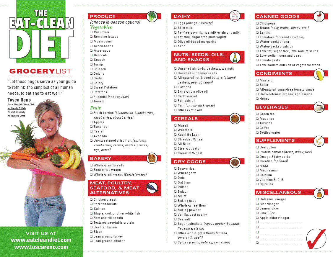 One Healthy Nut: The Eat Clean Diet Grocery List