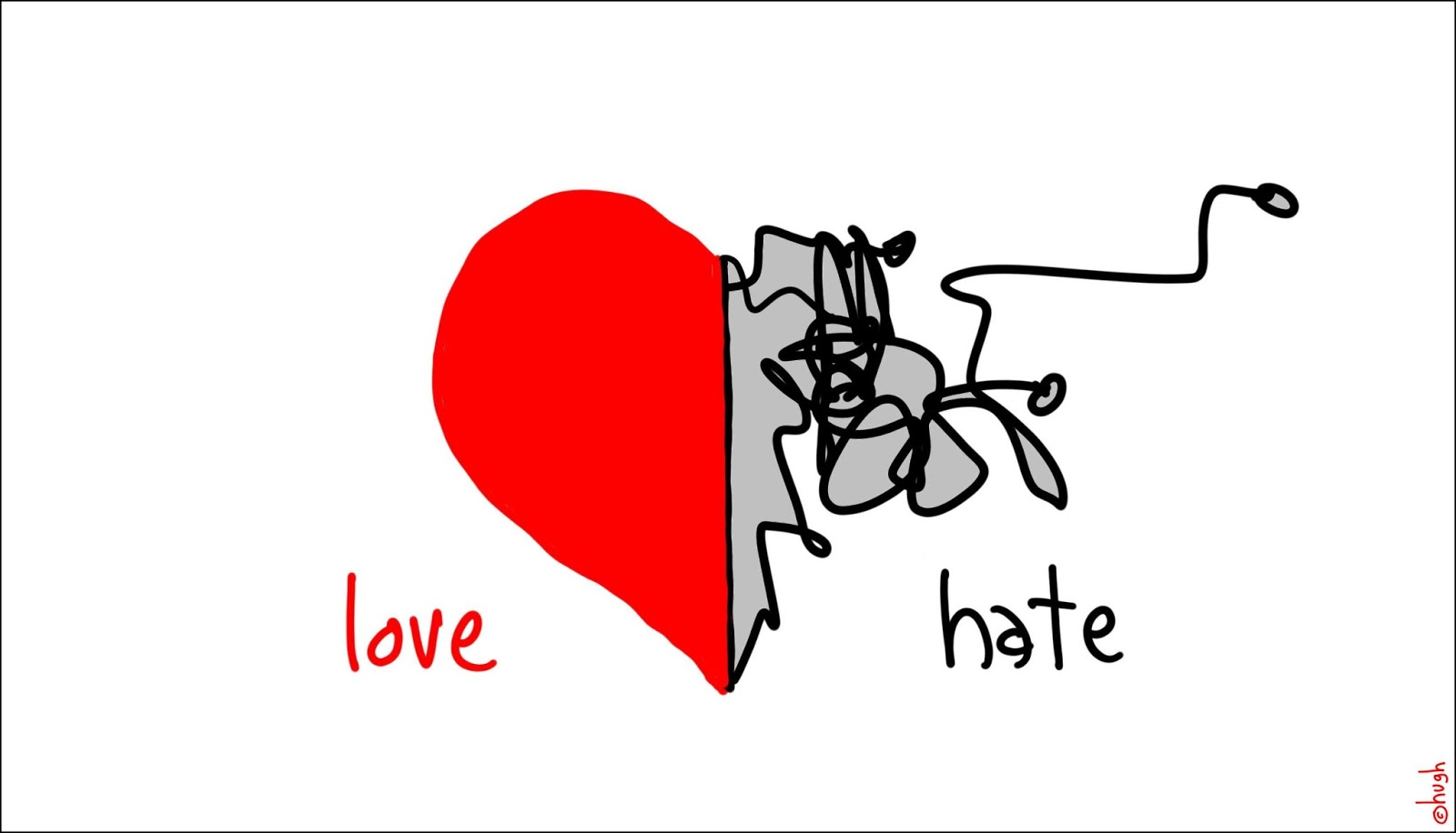 contrast compare love vs hate Love, hate, and fear contrast with indifference in that they are all modes of concern with regard to some object  love, hate, fear, and  dennett vs swinburne.