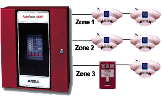 simplex 4001 fire alarm control panel manual