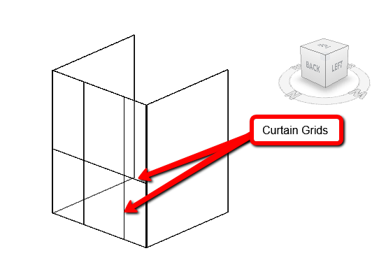 Curtain wall terminology