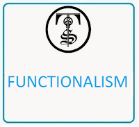 Functionalism In Sociology, Drawback of Durkheim's Functionalism,   STRUCTURAL FUNCTIONALISTS