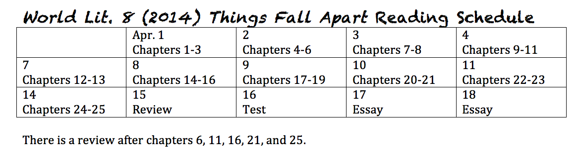 things fall apart essay on traditions This article is written like a personal reflection or opinion essay that states a wikipedia editor's personal feelings about a topic in things fall apart.