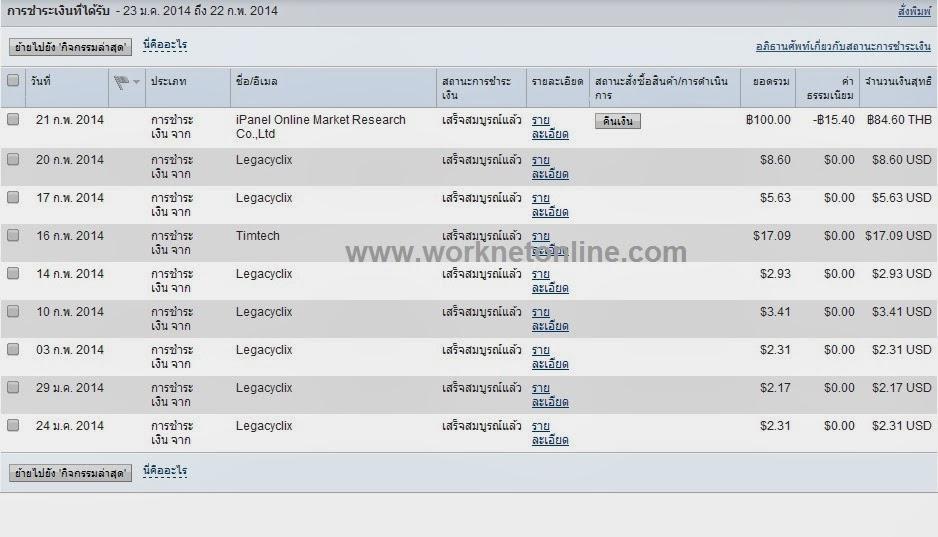 งาน Part-time, งานทําที่บ้าน , หางานออนไลน์ , ทํางานออนไลน์ , หางานในเน็ต , งานพิเศษทำที่บ้าน, งานออนไลน์, หางานทำที่บ้าน www.worknetonline.com