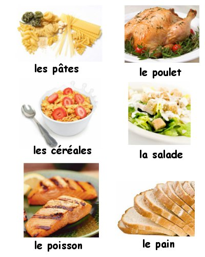 france food names images galleries