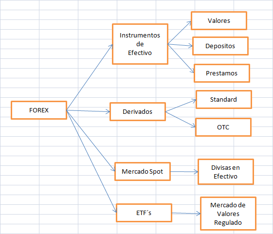 P forex o que spreadsheet
