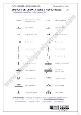 Símbolos de líneas eléctricas, conductores y cables 1/3