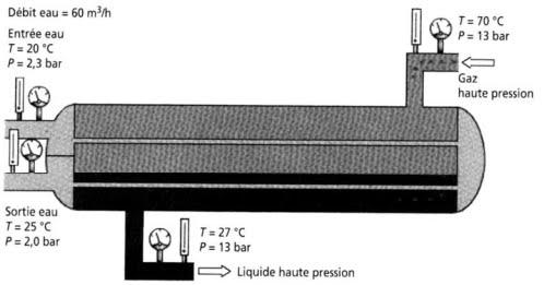 genie bricolage d coration groupe frigorifique industriel. Black Bedroom Furniture Sets. Home Design Ideas
