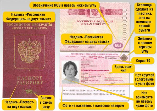 Правильная подача заявления на загранпаспорт