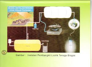 Skema Tips & Inovasi Biogas JAWA bersama Tuhan Yesus Kristus untuk Indonesia dan Dunia...!!