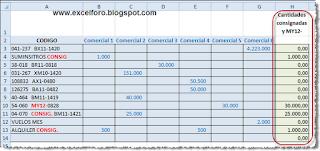 Matriz de constantes en Excel.