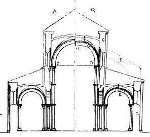 Medieval world Santa Maria de Cervera VS Santa Maria del Coll de