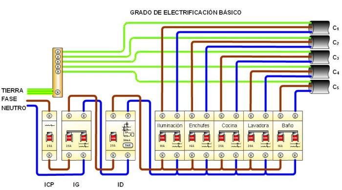 tecnolog a enero 2012