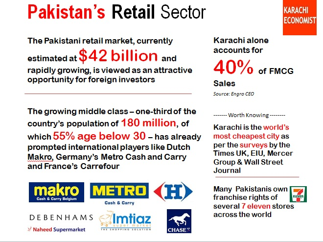 pakistan retail sector Jobs in bank 2018 latest  jobs in bank 2018 latest pakistan jobs bank provides you the ease of viewing all jobs ads from various sources like  retail banking .