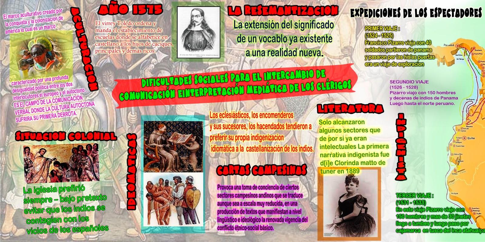 SISTEMAs DE COMUNICACION: DIFICULTADES SOCIALES PARA EL INTERCAMBIO ...