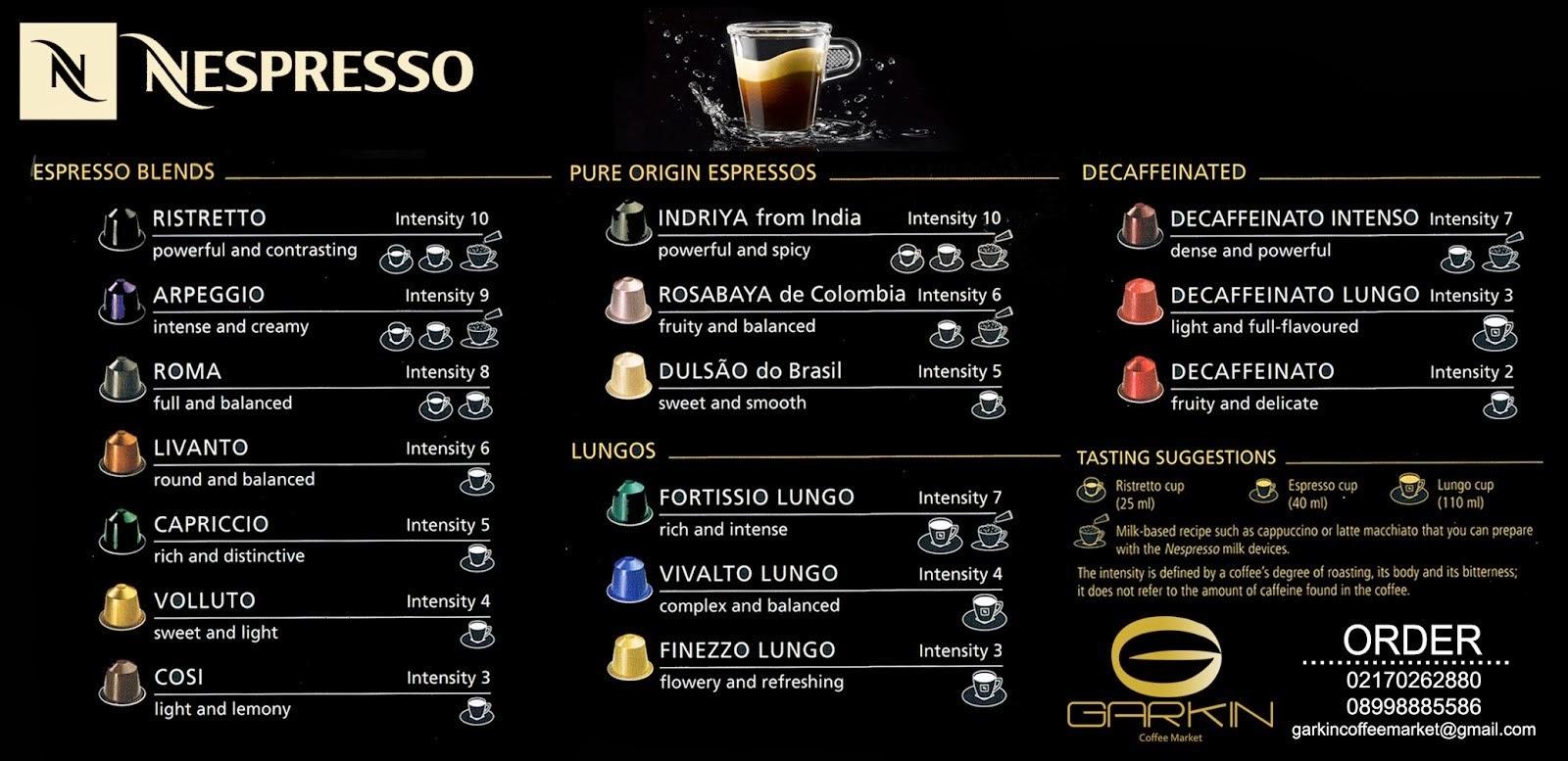 Nespresso Vs Malongo Services 1st Part Coffee