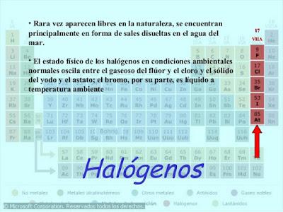 Familia de los halgenos grupo viia introduccin a los halgenos forman el grupo vii a de la tabla peridica flor f cloro cl bromo br yodo i astato at y ununseptio uus este ltimo tambin est en urtaz Images