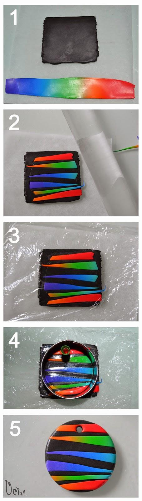 arcilla polimérica, polymer clay, fimo, tutoriales
