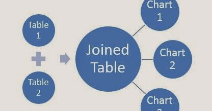 how to join data in tableau