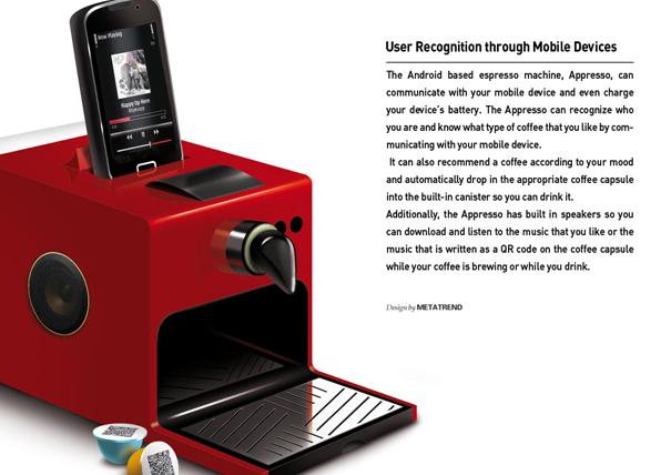 CM5000 coffee maker measures You can make ten