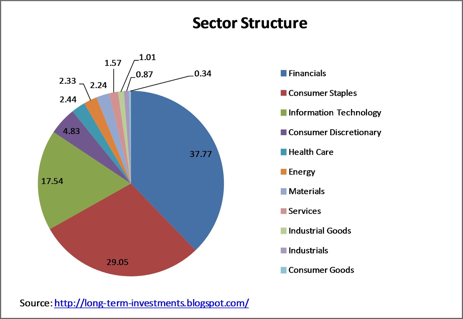 Dividend yield stock capital investment warren buffetts 127 biocorpaavc