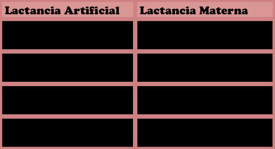 lactancia artificial versus lactancia materna