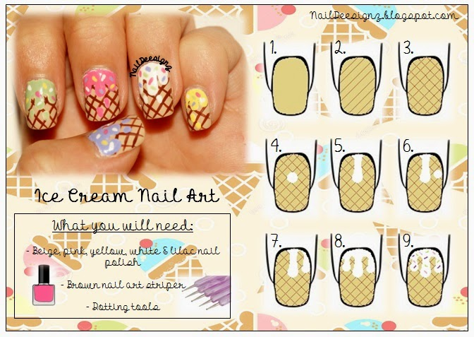 http://naildeesignz.blogspot.co.uk/2014/07/ice-cream-nails.html