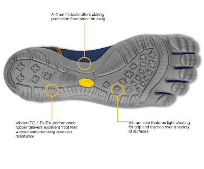Vibram Five Fingers Speed XC