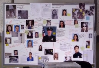 PLL Cat's Cradle Evidence Board