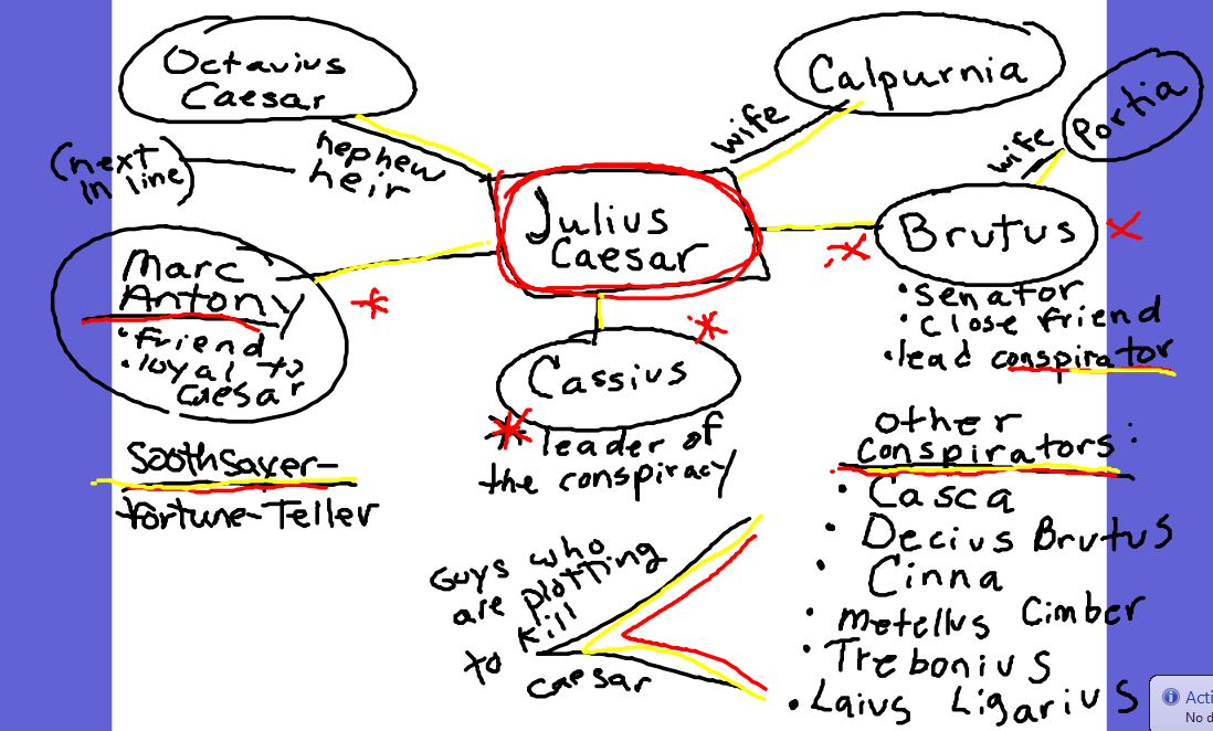 essay questions for julius caesar What do the various responses to these phenomena show about the struggle  between fate and free will in julius caesar can the play's tragedies be  attributed.