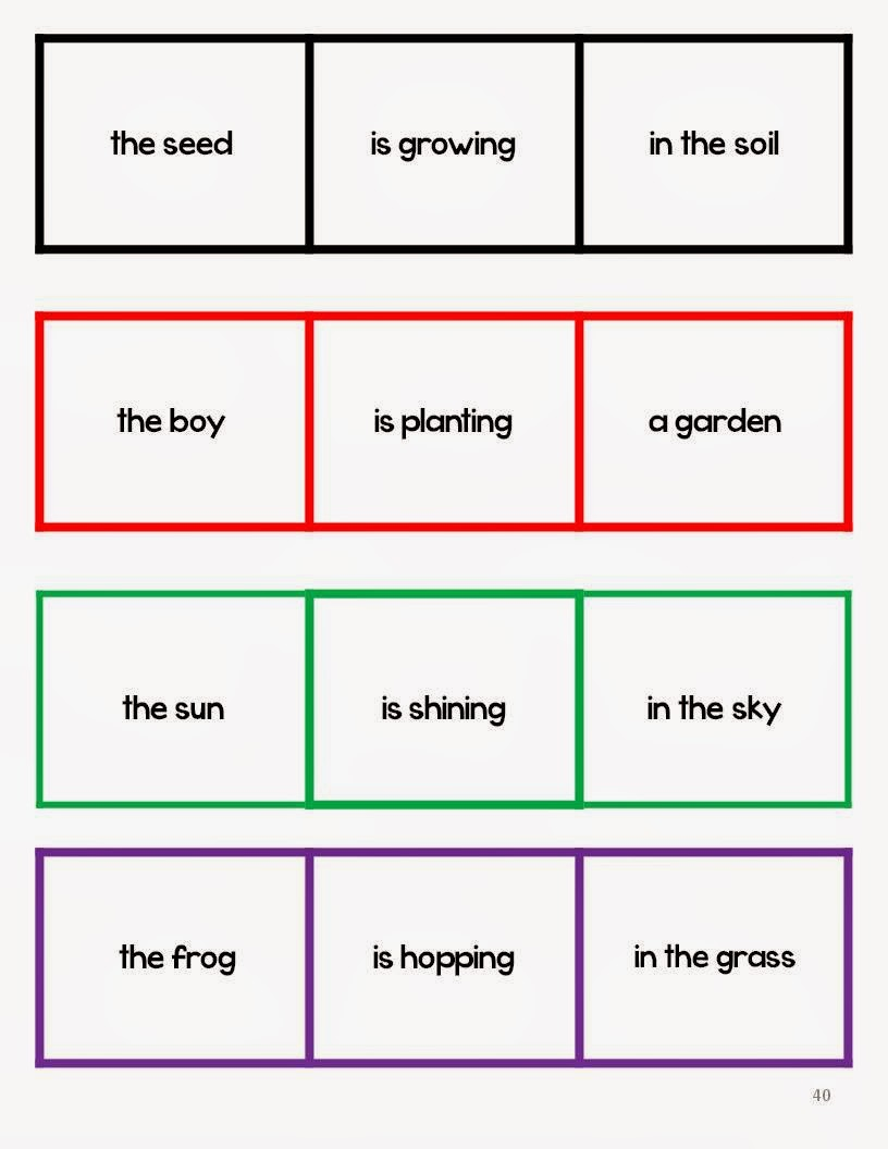 LMN Tree: Spring Edition: Making Sentences with Sentence Frames and ...