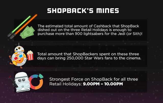Shopback's mines