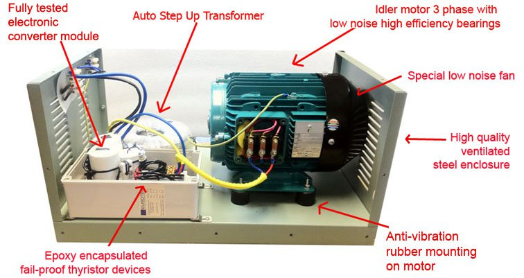 1 phase to 3 phase converter produce 415v 3 phase power for 3 phase motor to single phase