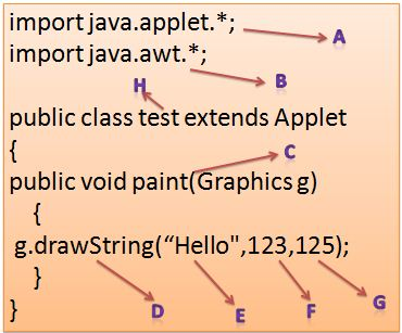Make and Run a Java Applet Program