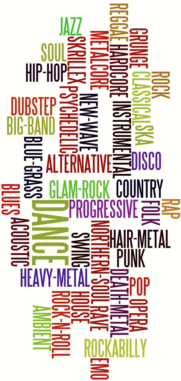 different genres of music in the