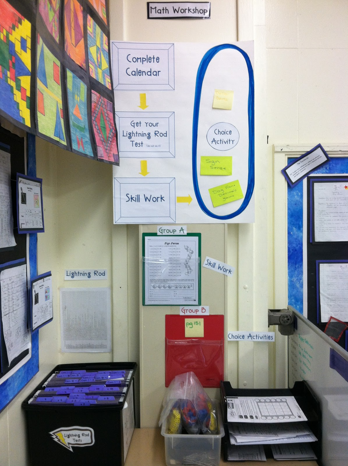 Classroom Ideas Grade 6 ~ Tour mrs moorman s th grade classroom the cornerstone