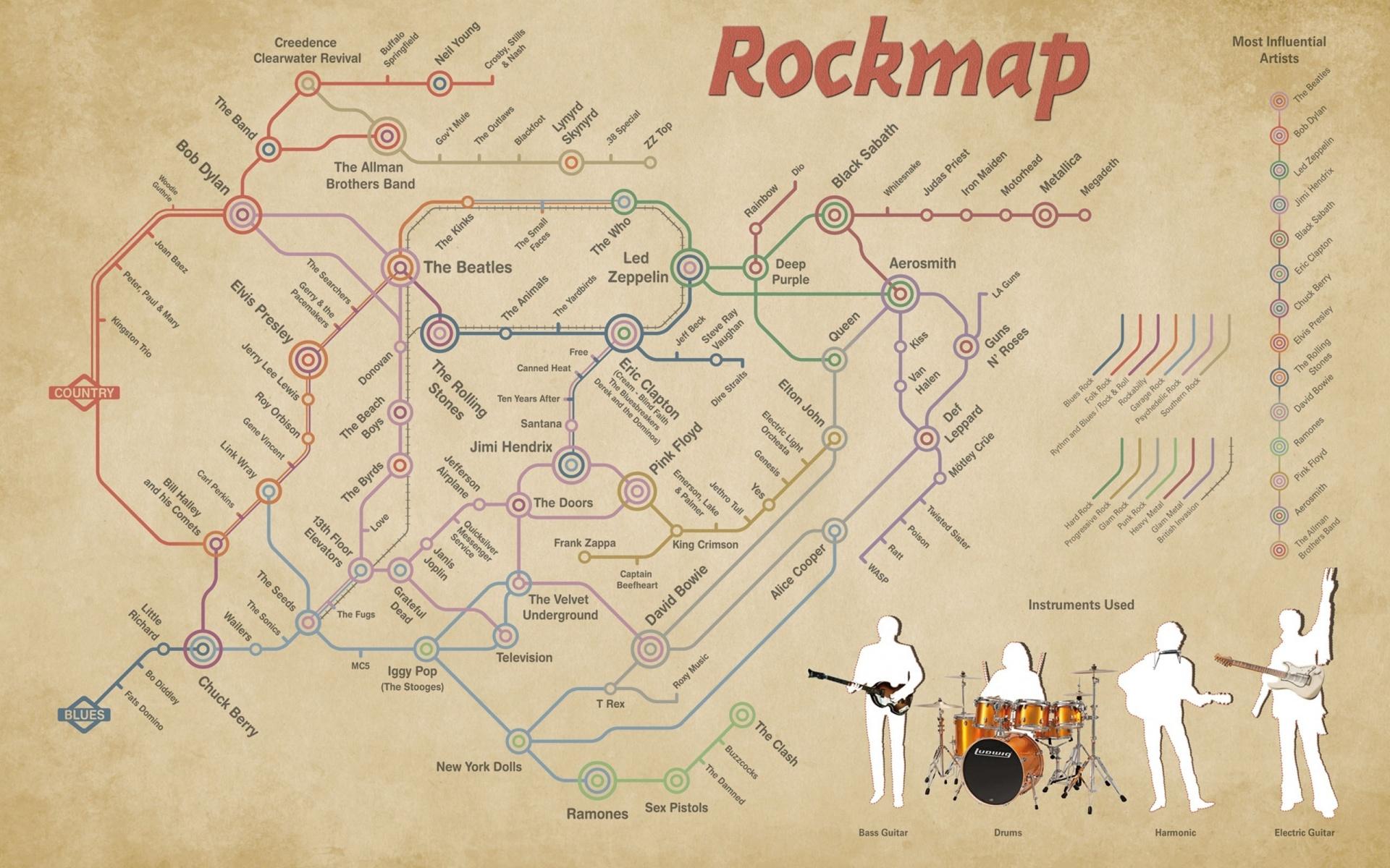 http://1.bp.blogspot.com/-6JnQ_2hEBWE/UDeMk82ho-I/AAAAAAAAD0c/EYRdzSwngKQ/s1920/classic-rock-legends-1200.jpg