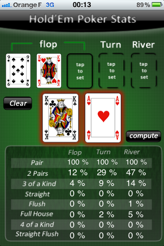 poker stats