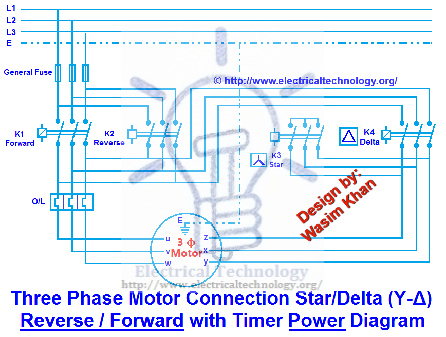 Thermal Overload Relay Wiring Diagram moreover 3 Phase Motor Wiring Diagrams in addition Plc Ladder Logic Symbols likewise Automotive HVAC Block Diagram besides Single Phase Motor Wiring Diagrams. on forward reverse motor starter