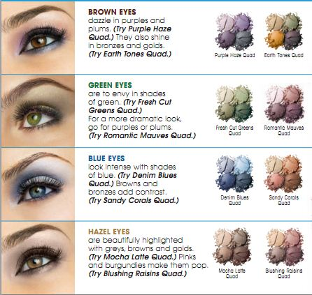 Eyeshadow Color Chart Services By Le Shell