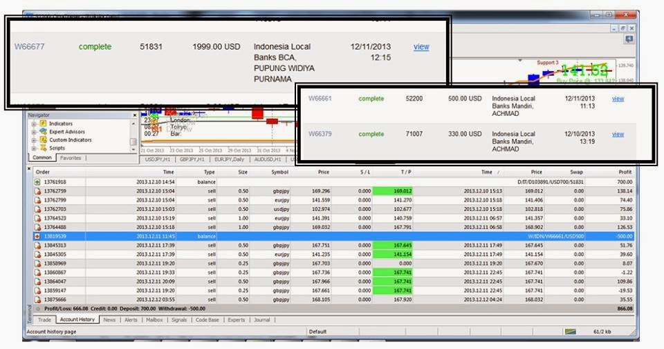 Cara trading forex profit