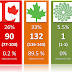 Ontario is currently the only thing preventing a NDP majority
