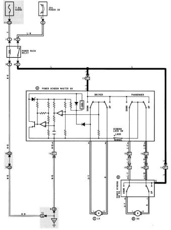 sistem power windows