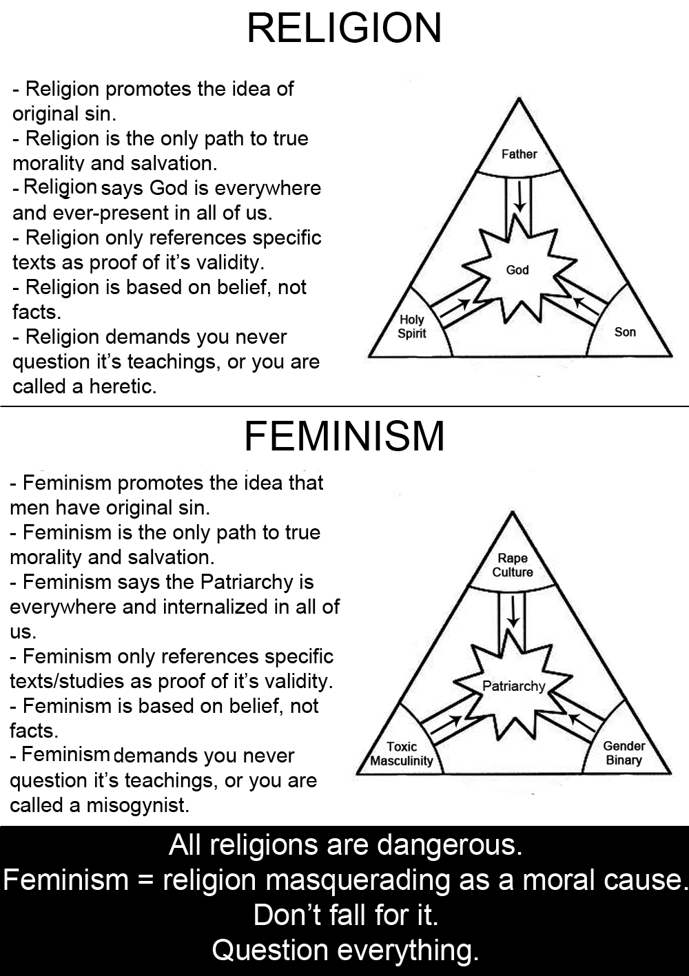the wooly bumblebee  religion vs feminism don t fall for it