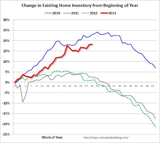 Weekly Update: Existing Home Inventory is up 18.4% year-to-date on July 22nd
