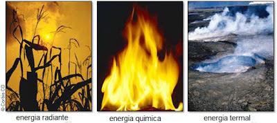 la energia quimica