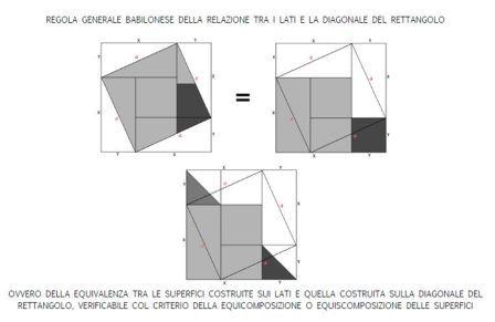 regola generale babilonese della relazione tra i lati e la diagonale del rettangolo