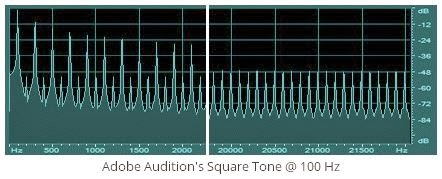 analisi onda quadra 100 Hz di Adobe Audition